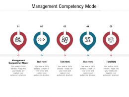 Management Competency Model Ppt Powerpoint Presentation Gallery Graphic Tips Cpb