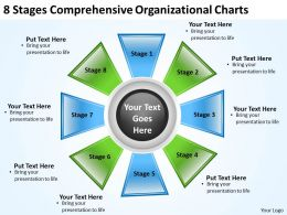management_consultant_business_8_stages_comprehensive_organizational_charts_powerpoint_templates_0523_Slide01