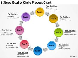 Management Consultant Business 8 Steps Quality Circle Process Chart Powerpoint Templates 0523
