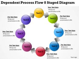 Management Consultant Business Dependent Process Flow 8 Staged Diagram Powerpoint Slides 0523