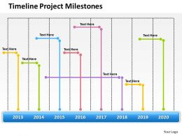 Management Consultant Business Timeline Project Milestones Powerpoint Templates 0527