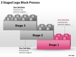 Management Consultants 3 Staged Lego Block Process Powerpoint Templates PPT Backgrounds For Slides