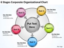 Management Consultants 6 Stages Corporate Organizational Chart Powerpoint Slides 0523