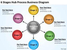 Management Consultants 6 Stages Hub Process Business Diagram Powerpoint Slides 0523