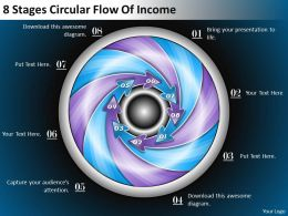 Management Consultants 8 Stages Circular Flow Of Income Powerpoint Templates PPT Backgrounds For Slides