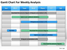 Management Consultants Chart For Weekly Analysis Powerpoint Templates PPT Backgrounds Slides 0618