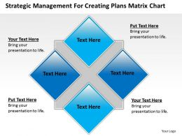 Management Consultants Strategic For Creating Plans Matrix Chart Powerpoint Slides 0527