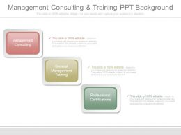 Management Consulting And Training Ppt Background
