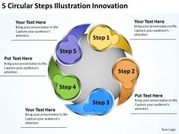 Management Consulting Business 5 Circular Steps Illustration Innovation Powerpoint Templates 0523