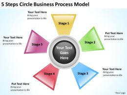 Management Consulting Business 5 Steps Circle Process Model Powerpoint Templates 0523
