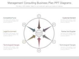 management_consulting_business_plan_ppt_diagrams_Slide01