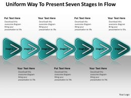 Management Consulting Business Uniform Way To Present Seven Stages Flow Powerpoint Templates 0522
