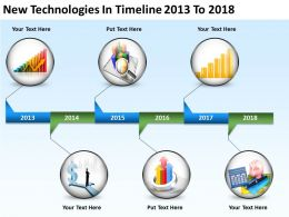 Management Consulting Companies New Technlogies Timeline 2013 To 2018 Powerpoint Templates 0523