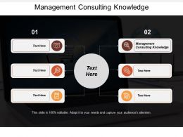 Management Consulting Knowledge Ppt Powerpoint Presentation Gallery Graphics Download Cpb