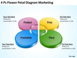 Management Consulting Petal Diagram Marketing Powerpoint Templates PPT Backgrounds For Slides 0618