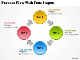 Management Consulting Process Flow With Four Stages Powerpoint Templates 0523