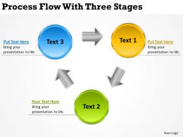Management Consulting Process Flow With Three Stages Powerpoint Templates 0523
