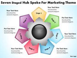 Management Consulting Seven Staged Hub Spoke For Marketing Theme Powerpoint Templates 0523