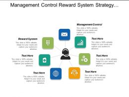Management Control Reward System Strategy Planning Environmental Analysis