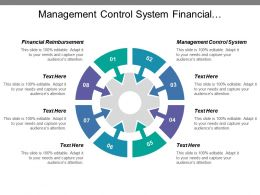 Management Control System Financial Reimbursement Contact Management Labor Market