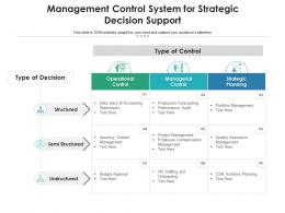 Management Control System For Strategic Decision Support