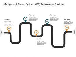 Management Control System MCS Performance Roadmap Ppt Slides