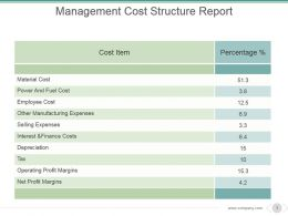 Management Cost Structure Report Powerpoint Slide Design Templates