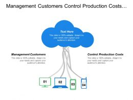 Management Customers Control Production Costs Accounts Payable Communicate Strategy