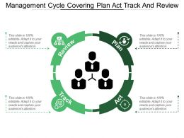 Management Cycle Covering Plan Act Track And Review