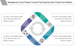 Management Cycle Phases Covered Planning Execution Project And Initiation