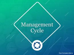Management Cycle Requisition Technology Decommission Relocation Configuration