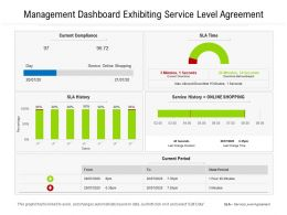 Management Dashboard Exhibiting Service Level Agreement