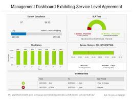 Management Dashboard Exhibiting Service Level Agreement