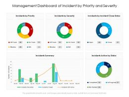 Management Dashboard Of Incident By Priority And Severity