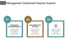Management Dashboard Reports Expand Business Overseas Business Restoration Financing Cpb