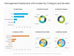 Management Dashboard With Incident By Category And Severity
