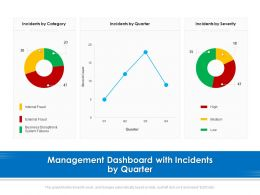 Management Dashboard With Incidents By Quarter