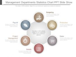Management Departments Statistics Chart Ppt Slide Show