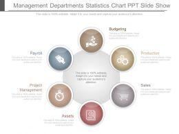 management_departments_statistics_chart_ppt_slide_show_Slide01