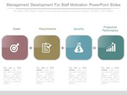 Management Development For Staff Motivation Powerpoint Slides