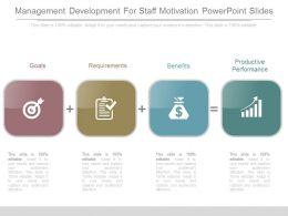 management_development_for_staff_motivation_powerpoint_slides_Slide01