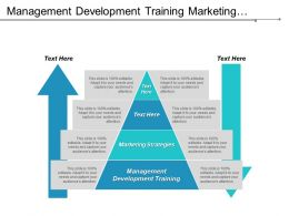 Management Development Training Marketing Strategies Mixed Economy Ecommerce Cpb