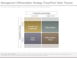 Management Differentiation Strategy Powerpoint Slide Themes
