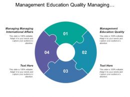 Management Education Quality Managing International Affairs Managing Research