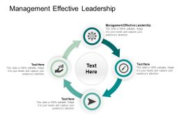 Management Effective Leadership Ppt Powerpoint Presentation Gallery Pictures Cpb