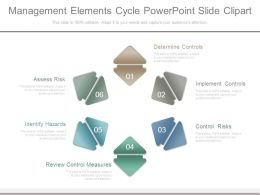 Management Elements Cycle Powerpoint Slide Clipart