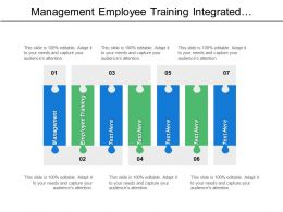 Management Employee Training Integrated Corporate Relations Distribution Management