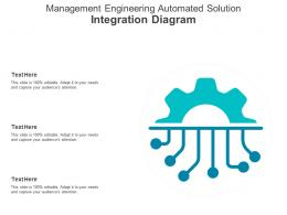 Management Engineering Automated Solution Integration Diagram