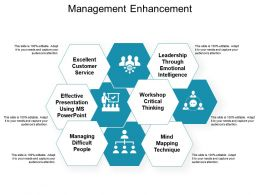 Management Enhancement