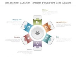 Management Evolution Template Powerpoint Slide Designs